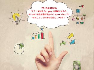 【アクセス就活2021】インターン情報やホワイト企業限定イベント情報も随時追加!
