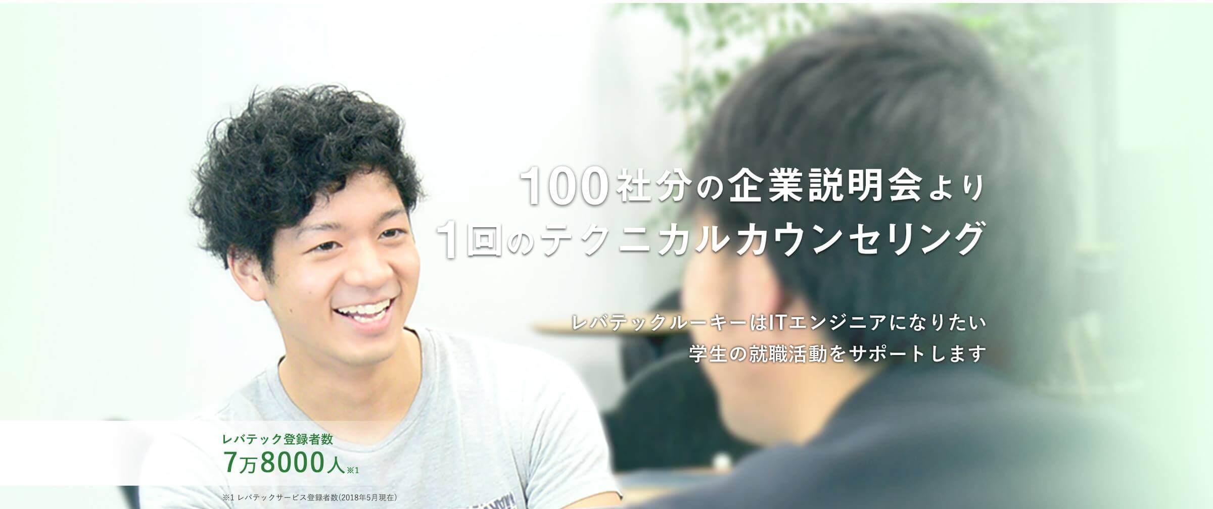 レバテックルーキー 2020 東京